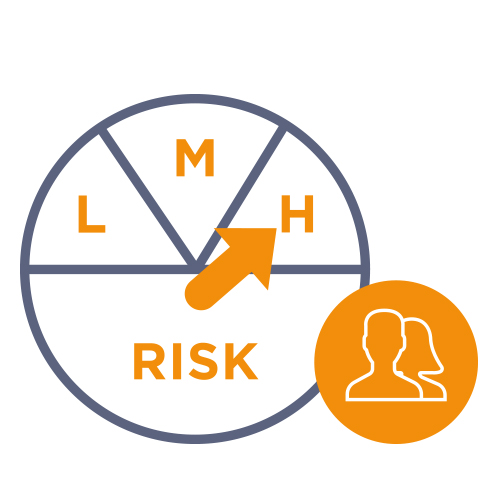 Third Party Risk profile