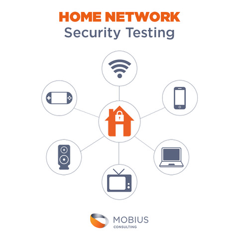 Home Network Security Testing